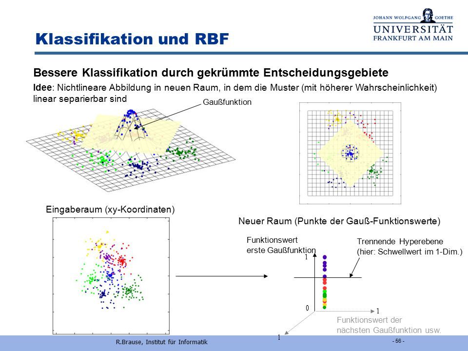 Klassifikation und RBF