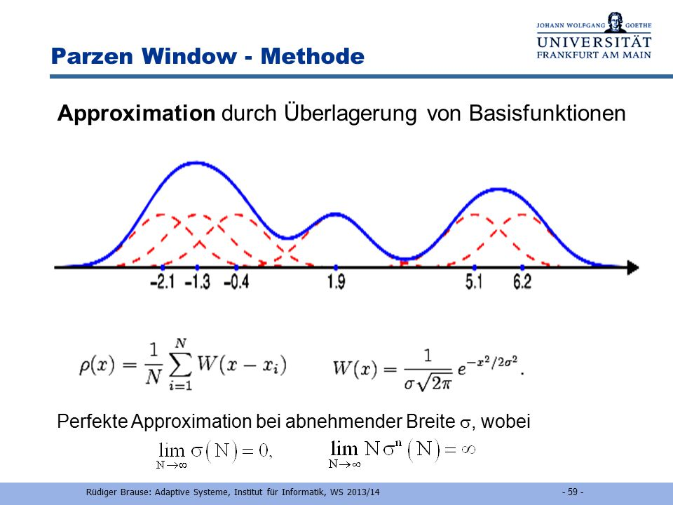 Parzen Window - Methode