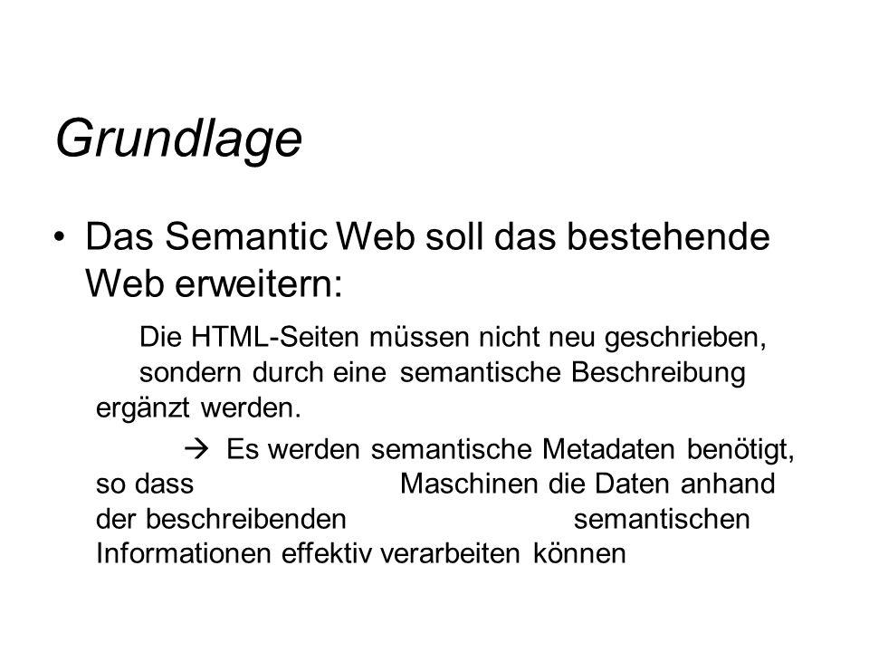 Grundlage Das Semantic Web soll das bestehende Web erweitern: