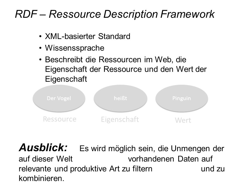 RDF – Ressource Description Framework