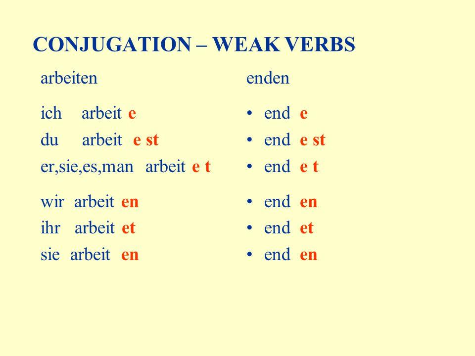 CONJUGATION – WEAK VERBS