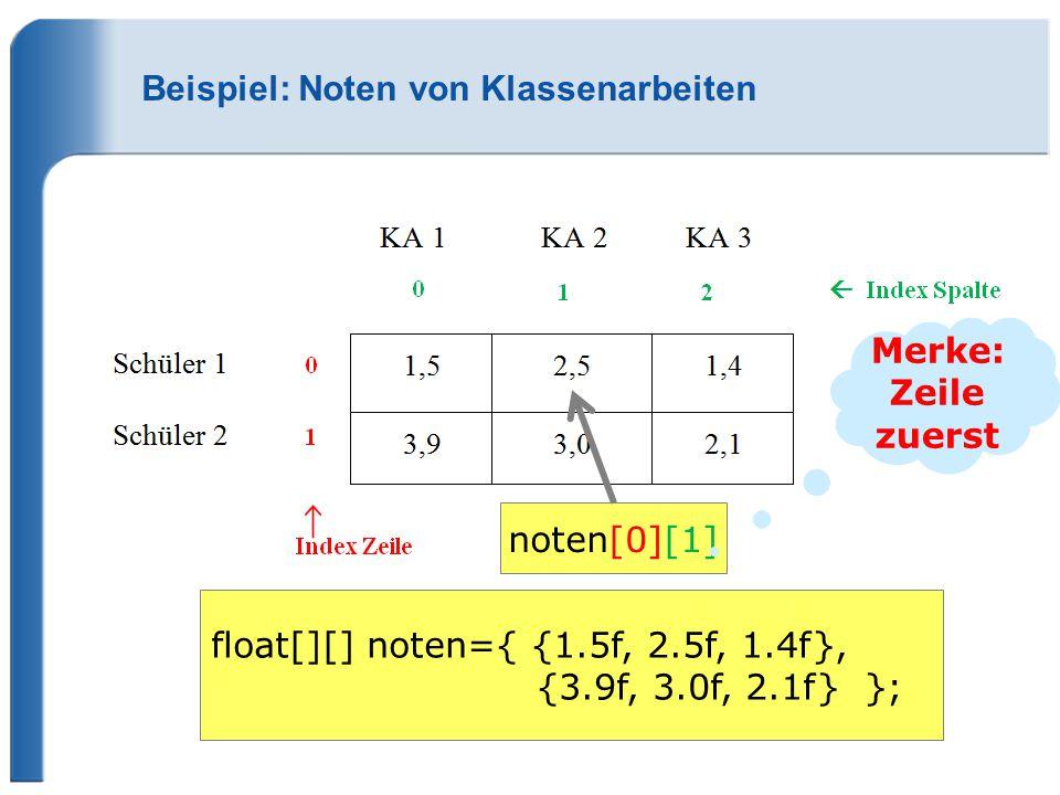 Beispiel: Noten von Klassenarbeiten