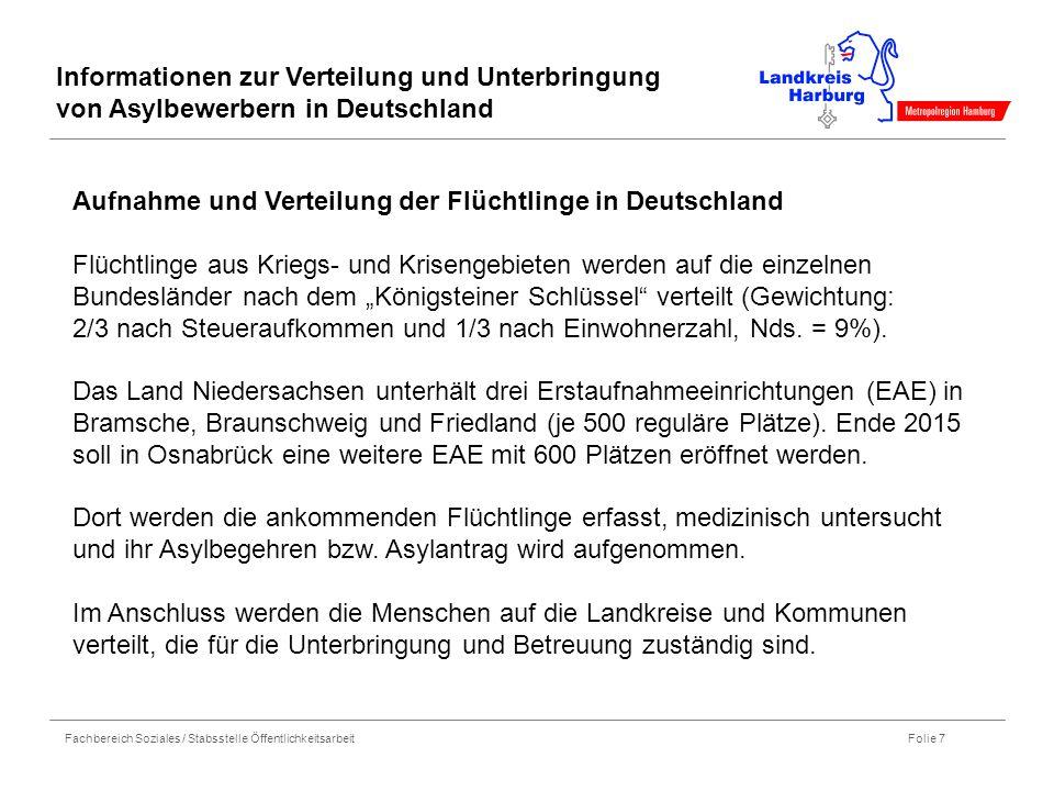 Informationen zur Verteilung und Unterbringung von Asylbewerbern in Deutschland
