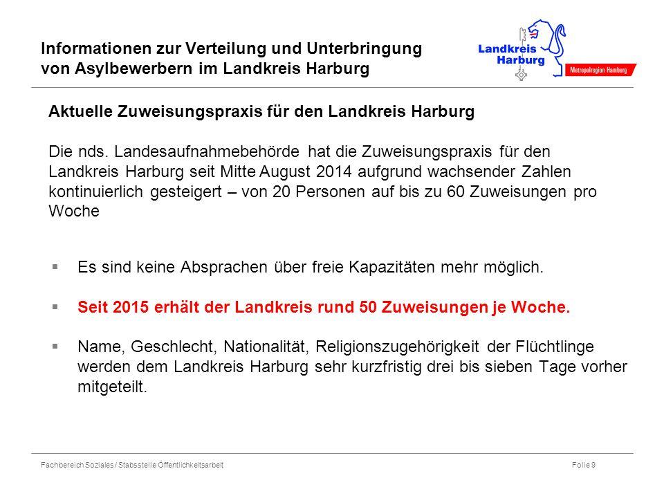Informationen zur Verteilung und Unterbringung von Asylbewerbern im Landkreis Harburg
