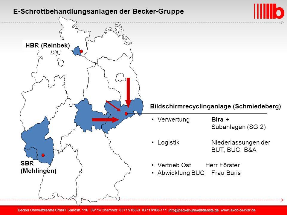 E-Schrottbehandlungsanlagen der Becker-Gruppe
