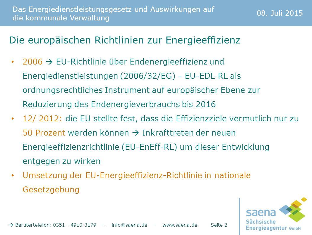 Die europäischen Richtlinien zur Energieeffizienz
