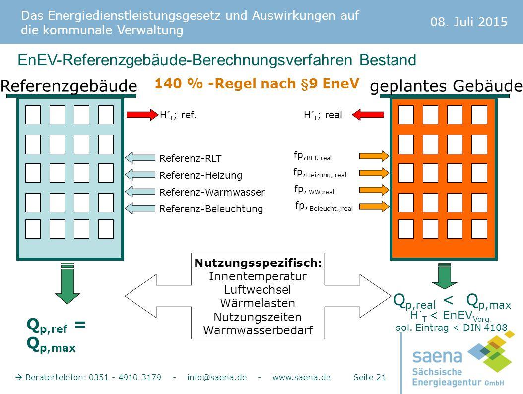 EnEV-Referenzgebäude-Berechnungsverfahren Bestand