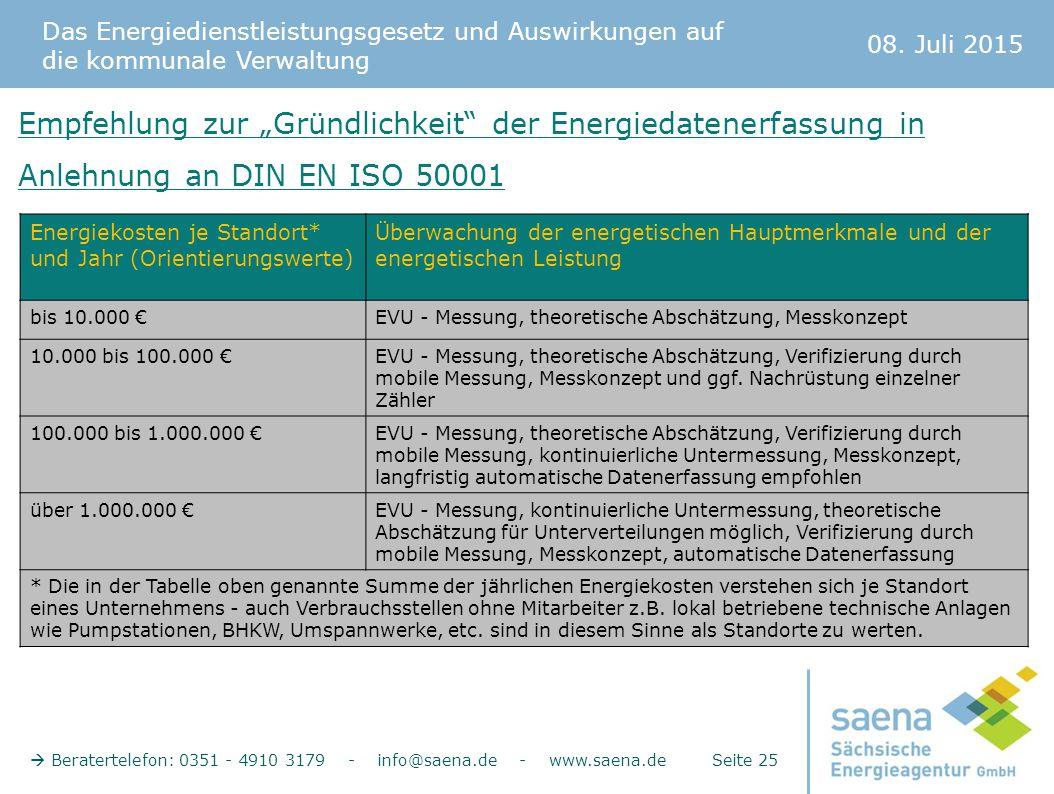 """Empfehlung zur """"Gründlichkeit der Energiedatenerfassung in Anlehnung an DIN EN ISO 50001"""