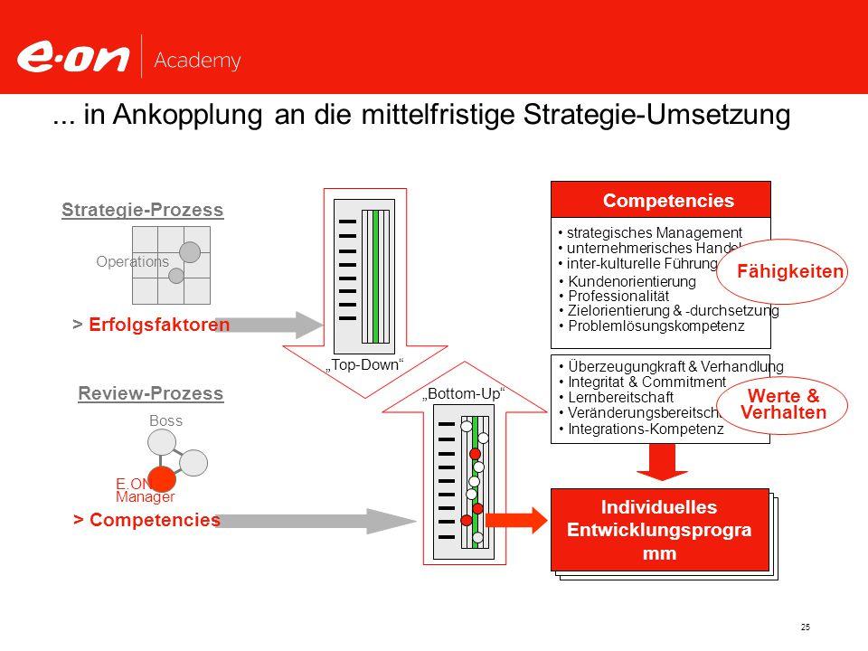 ... in Ankopplung an die mittelfristige Strategie-Umsetzung