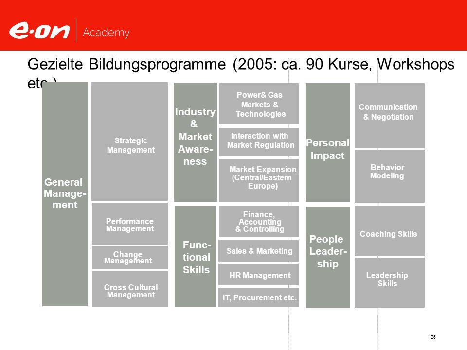 Gezielte Bildungsprogramme (2005: ca. 90 Kurse, Workshops etc.) ...