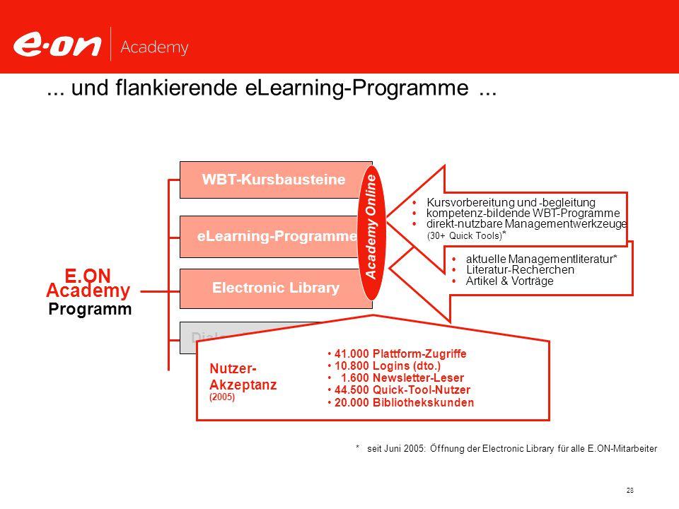 ... und flankierende eLearning-Programme ...