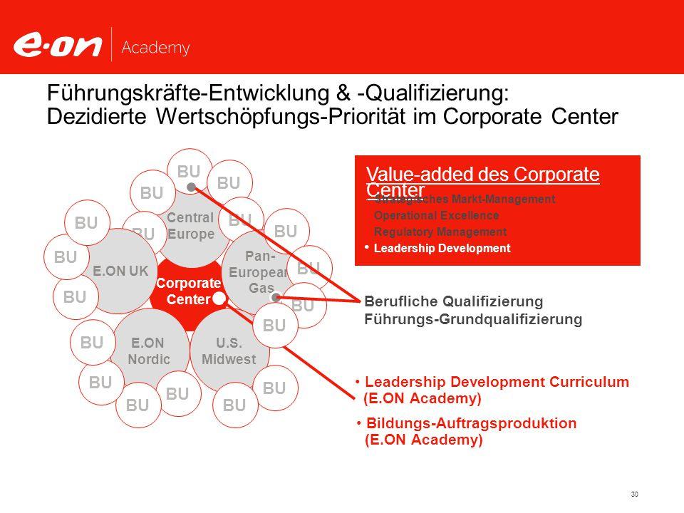 Führungskräfte-Entwicklung & -Qualifizierung: