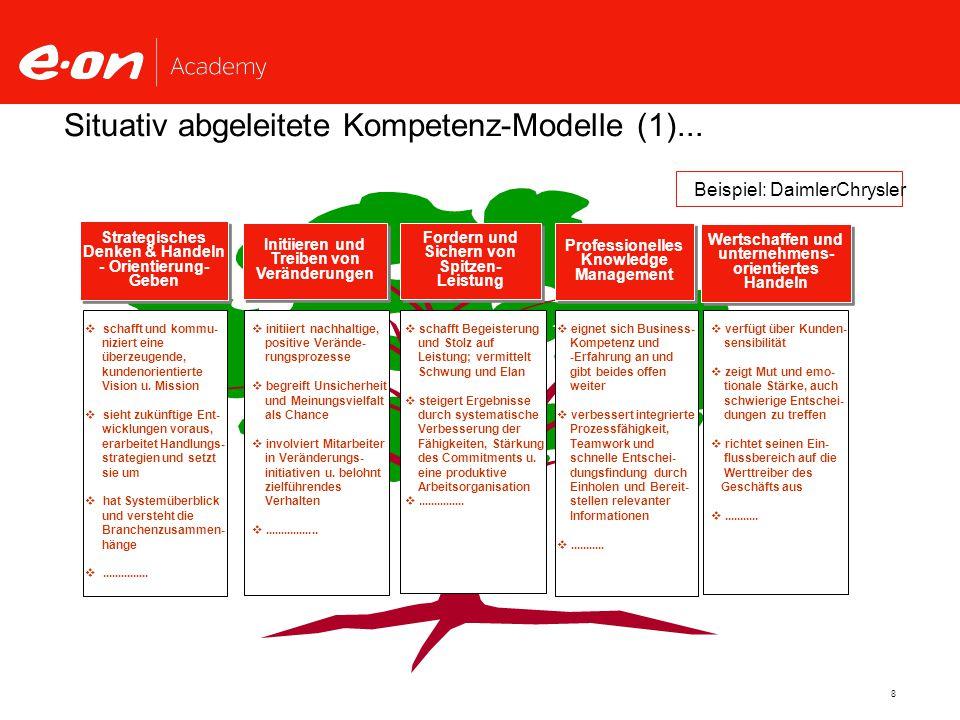 Situativ abgeleitete Kompetenz-Modelle (1)...