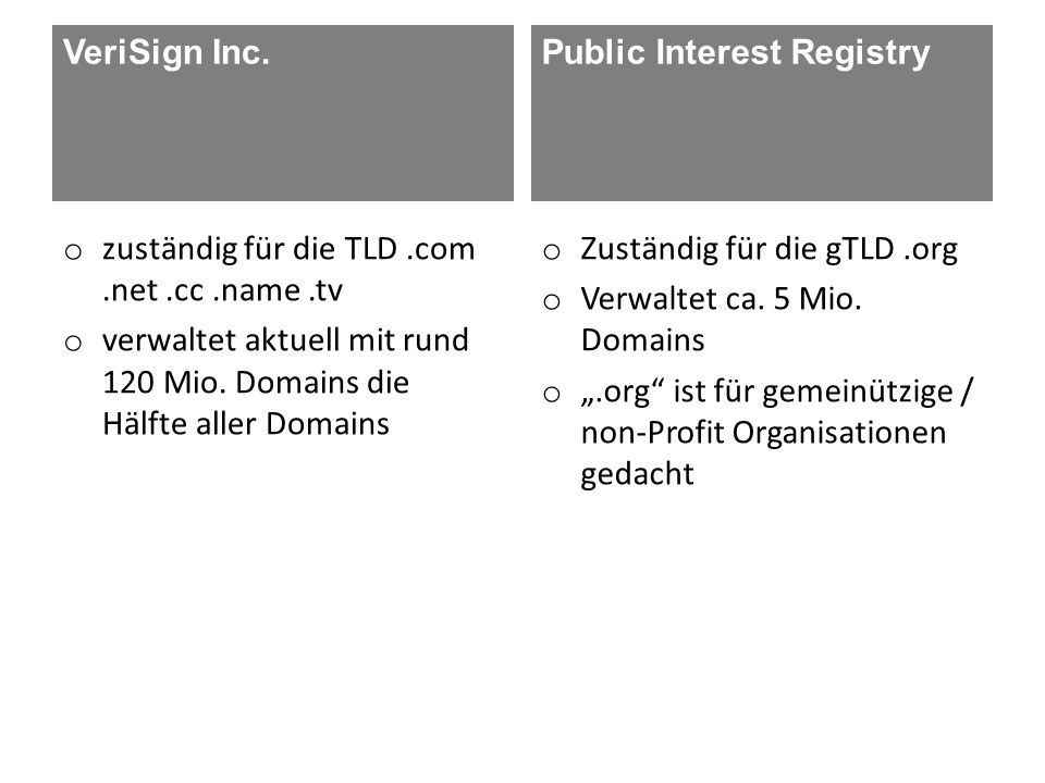 VeriSign Inc. Public Interest Registry. zuständig für die TLD .com .net .cc .name .tv.