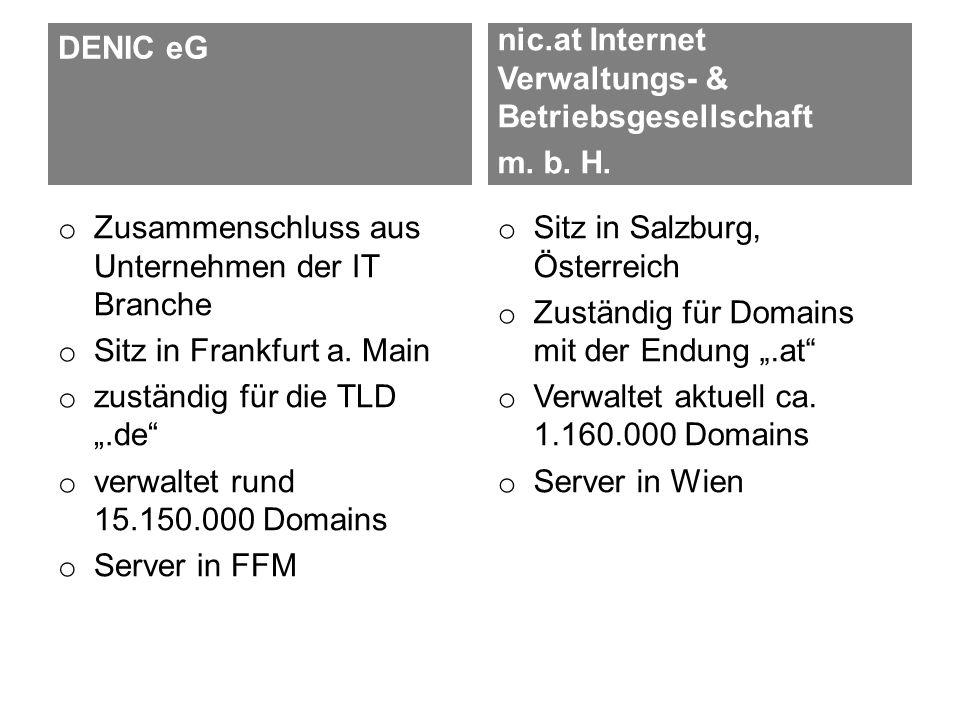 DENIC eG nic.at Internet Verwaltungs- & Betriebsgesellschaft. m. b. H. Zusammenschluss aus Unternehmen der IT Branche.