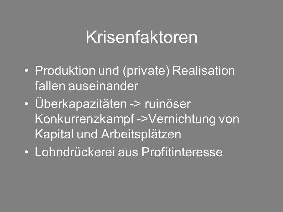 Krisenfaktoren Produktion und (private) Realisation fallen auseinander