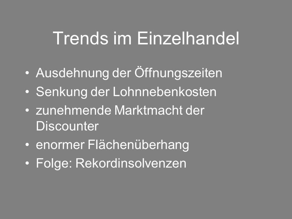 Trends im Einzelhandel