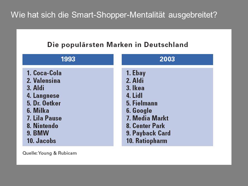 Wie hat sich die Smart-Shopper-Mentalität ausgebreitet