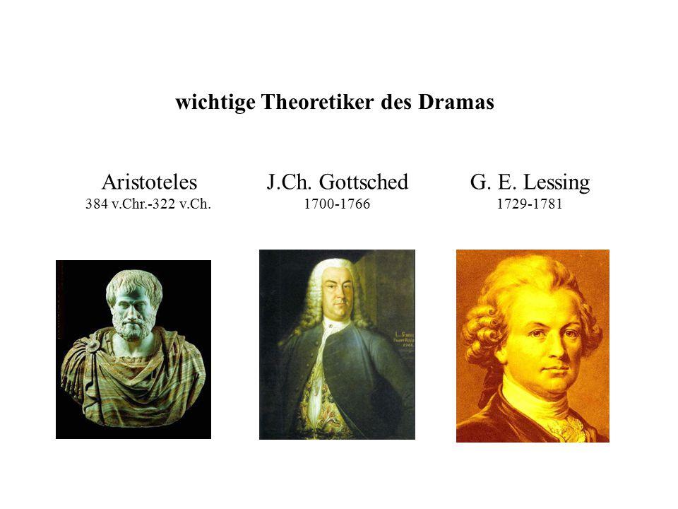 wichtige Theoretiker des Dramas