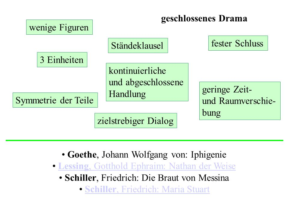 Goethe, Johann Wolfgang von: Iphigenie