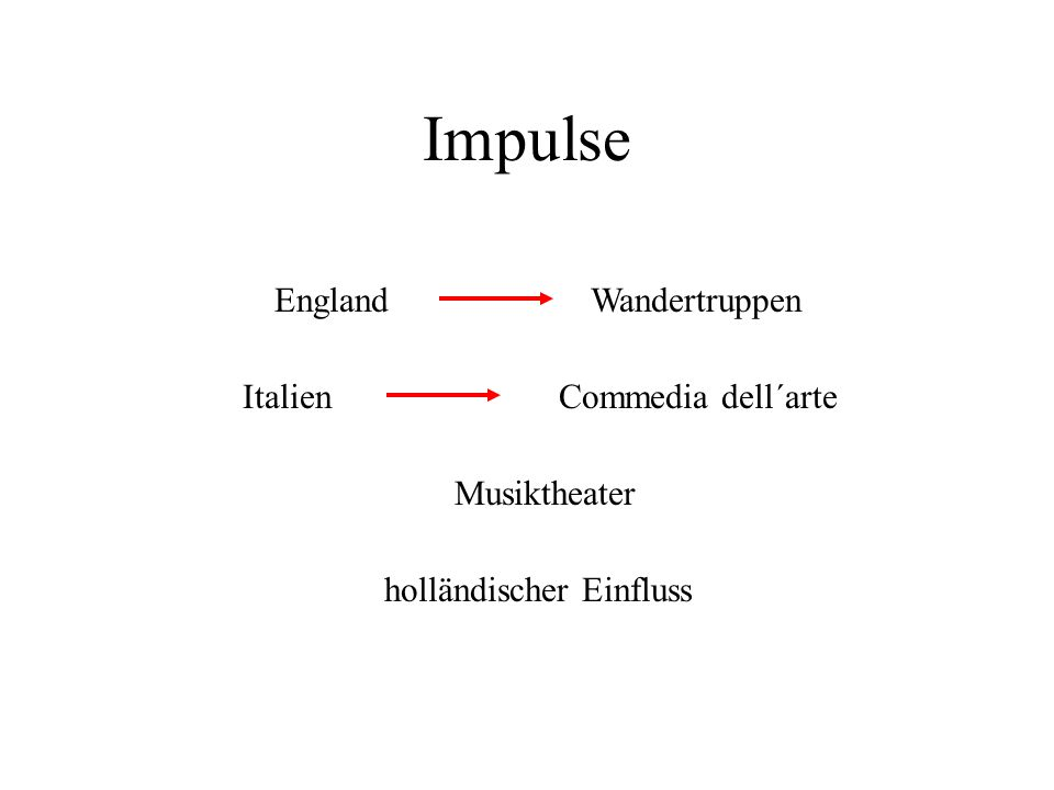 Impulse England Wandertruppen Italien Commedia dell´arte Musiktheater