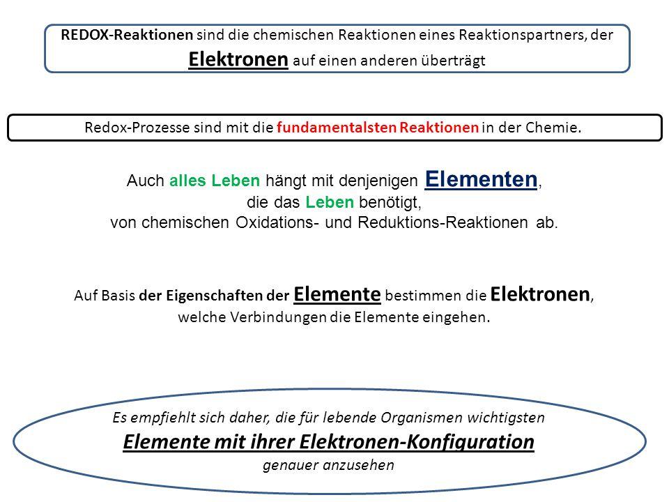 Redox-Prozesse sind mit die fundamentalsten Reaktionen in der Chemie.
