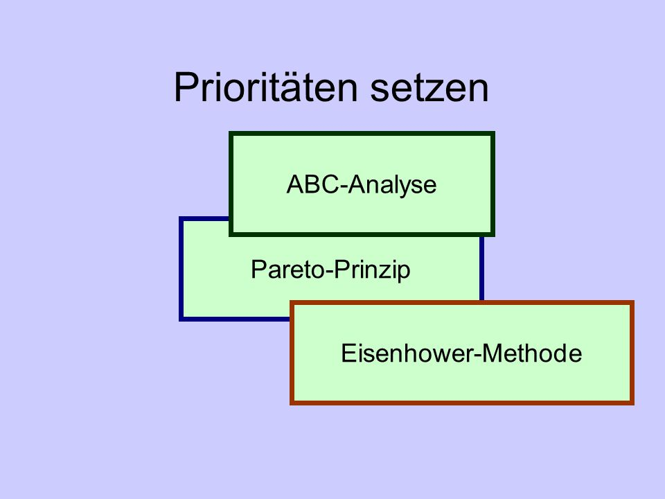 Prioritäten setzen ABC-Analyse Pareto-Prinzip Eisenhower-Methode