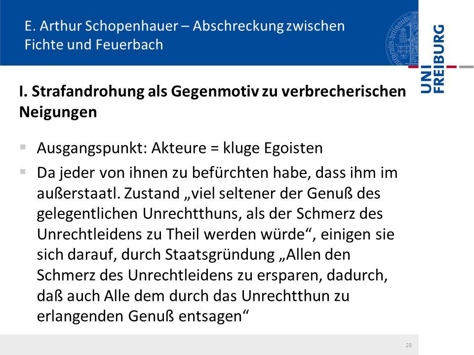 E. Arthur Schopenhauer – Abschreckung zwischen Fichte und Feuerbach
