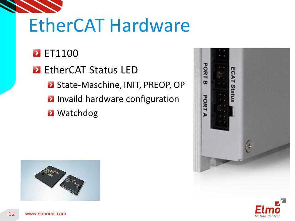 EtherCAT Hardware ET1100 EtherCAT Status LED
