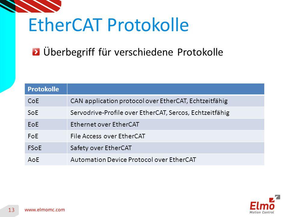 EtherCAT Protokolle Überbegriff für verschiedene Protokolle Protokolle