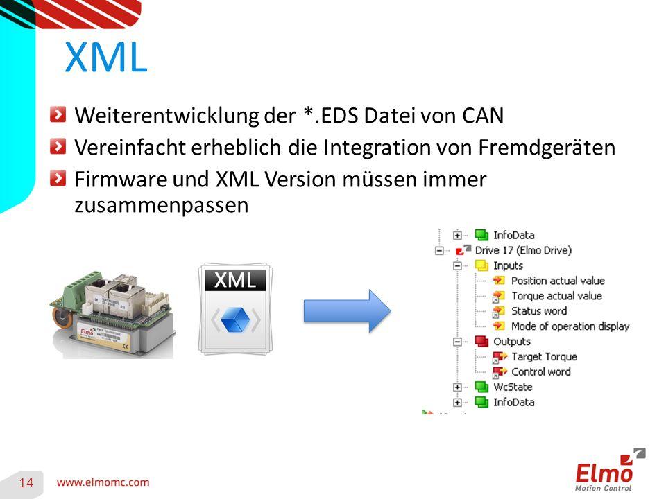 XML Weiterentwicklung der *.EDS Datei von CAN