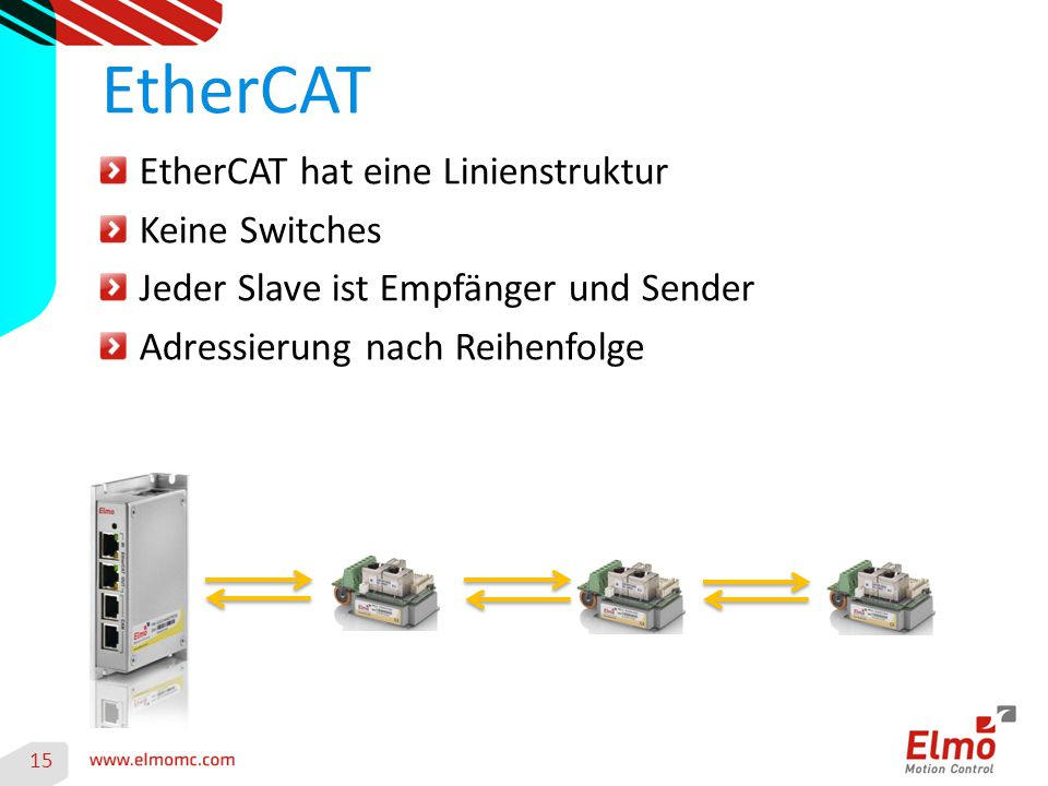 EtherCAT EtherCAT hat eine Linienstruktur Keine Switches
