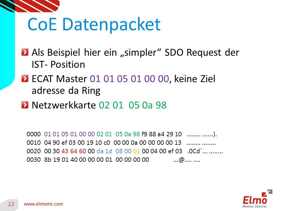 """CoE Datenpacket Als Beispiel hier ein """"simpler SDO Request der IST- Position. ECAT Master 01 01 05 01 00 00, keine Ziel adresse da Ring."""