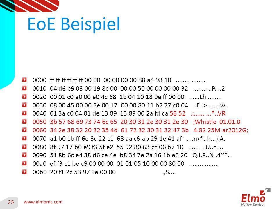 EoE Beispiel 0000 ff ff ff ff ff ff 00 00 00 00 00 00 88 a4 98 10 ........ ........