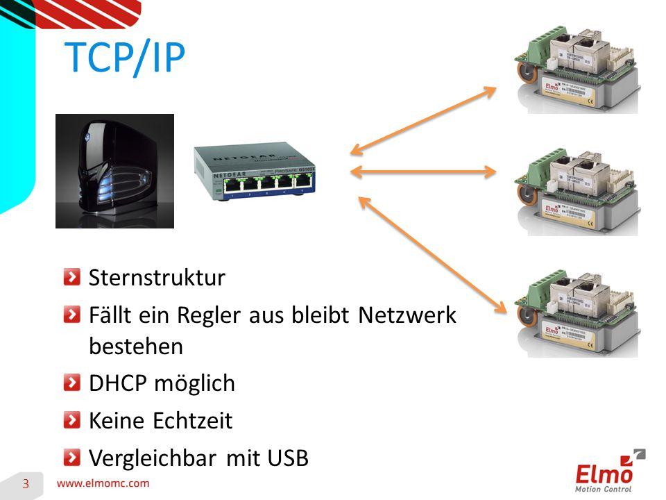 TCP/IP Sternstruktur Fällt ein Regler aus bleibt Netzwerk bestehen