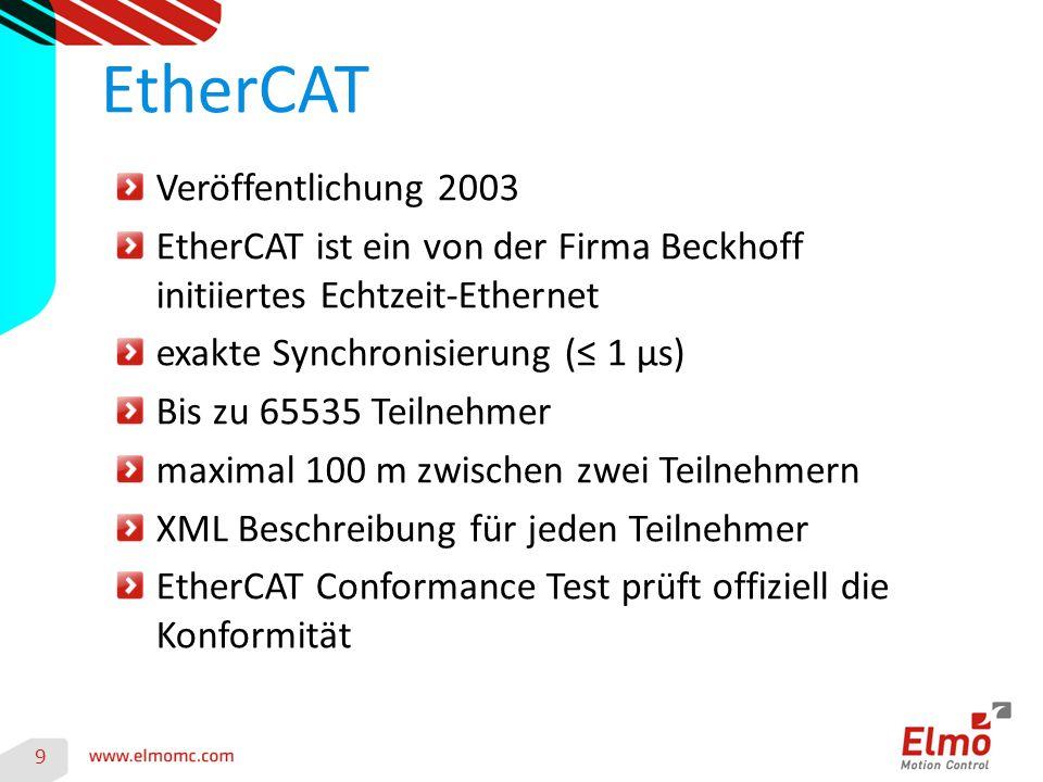 EtherCAT Veröffentlichung 2003
