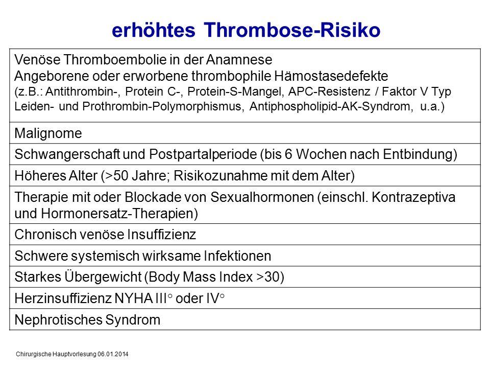 erhöhtes Thrombose-Risiko