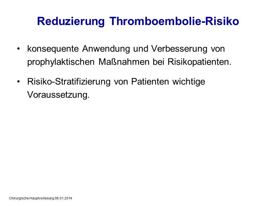Reduzierung Thromboembolie-Risiko