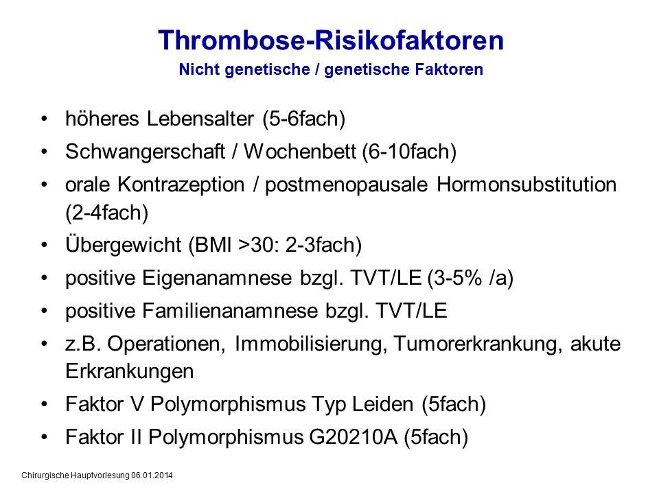 Thrombose-Risikofaktoren Nicht genetische / genetische Faktoren