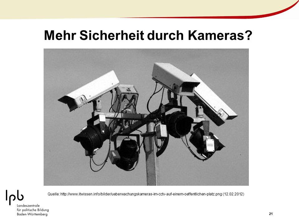 Mehr Sicherheit durch Kameras