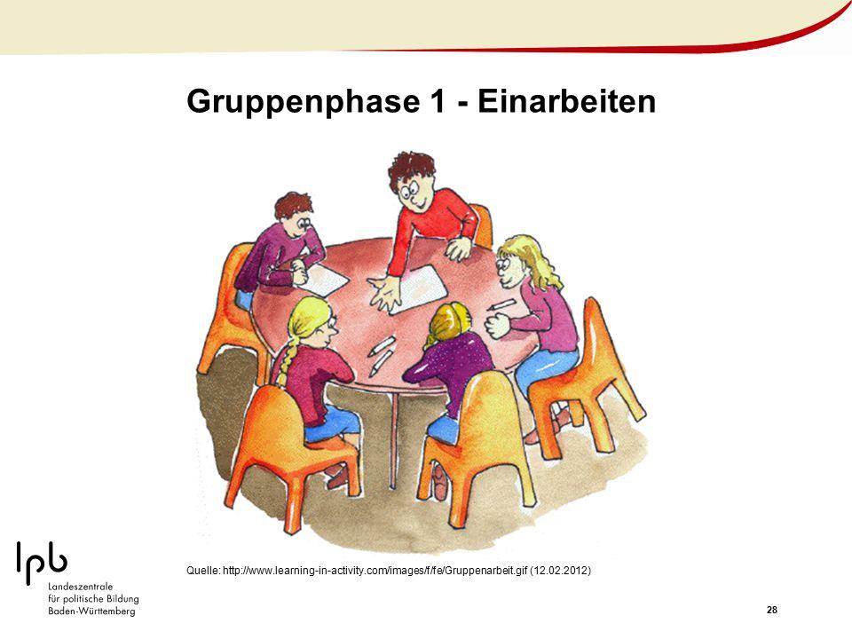Gruppenphase 1 - Einarbeiten