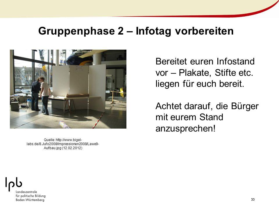 Gruppenphase 2 – Infotag vorbereiten