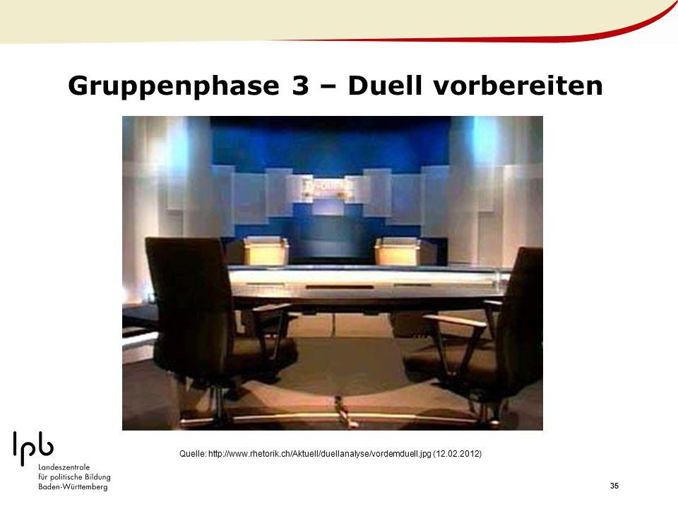 Gruppenphase 3 – Duell vorbereiten