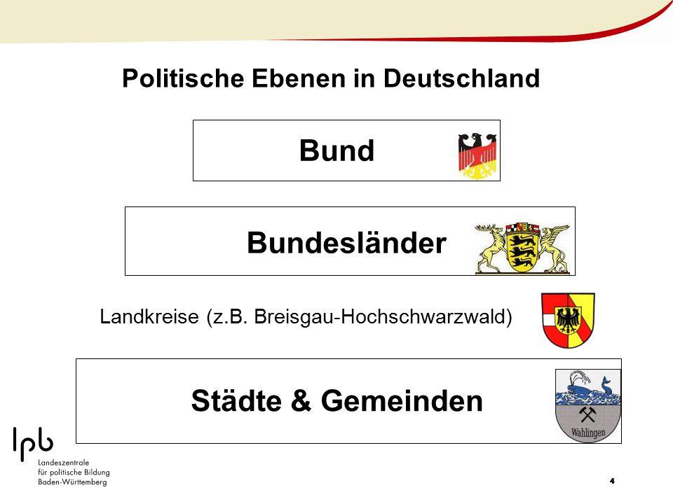 Politische Ebenen in Deutschland
