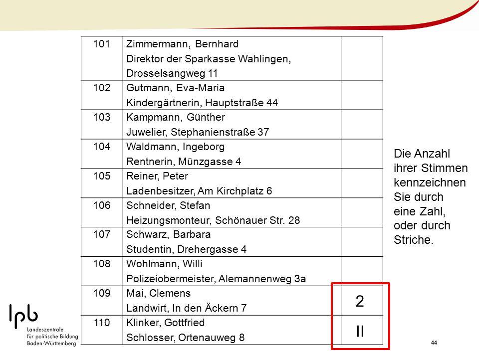 101 Zimmermann, Bernhard. Direktor der Sparkasse Wahlingen, Drosselsangweg 11. 102. Gutmann, Eva-Maria.