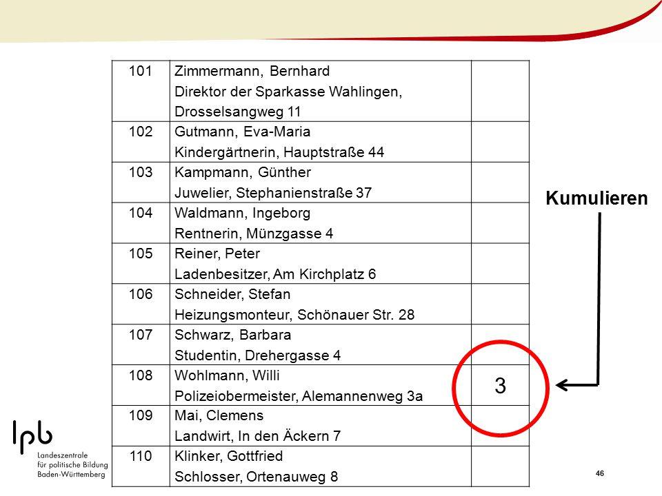3 Kumulieren 101 Zimmermann, Bernhard