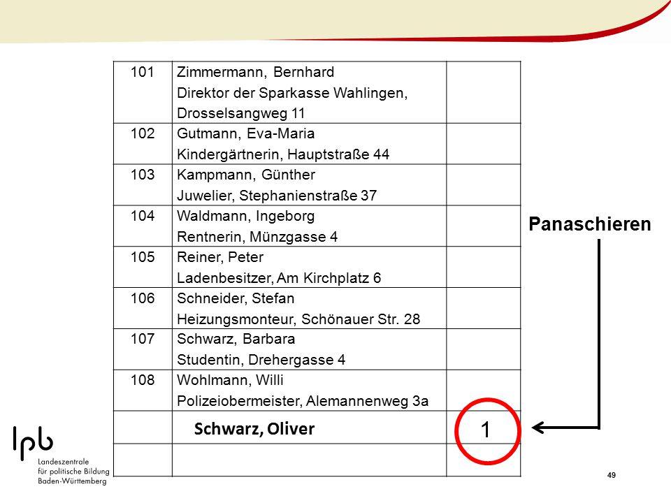 1 Panaschieren Schwarz, Oliver 101 Zimmermann, Bernhard