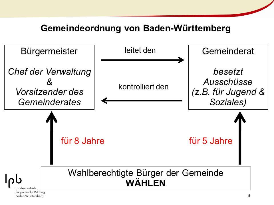 Gemeindeordnung von Baden-Württemberg