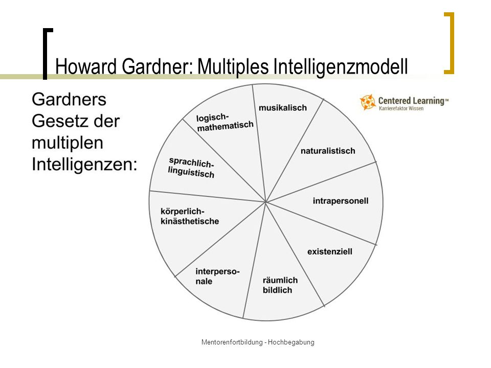 Howard Gardner: Multiples Intelligenzmodell