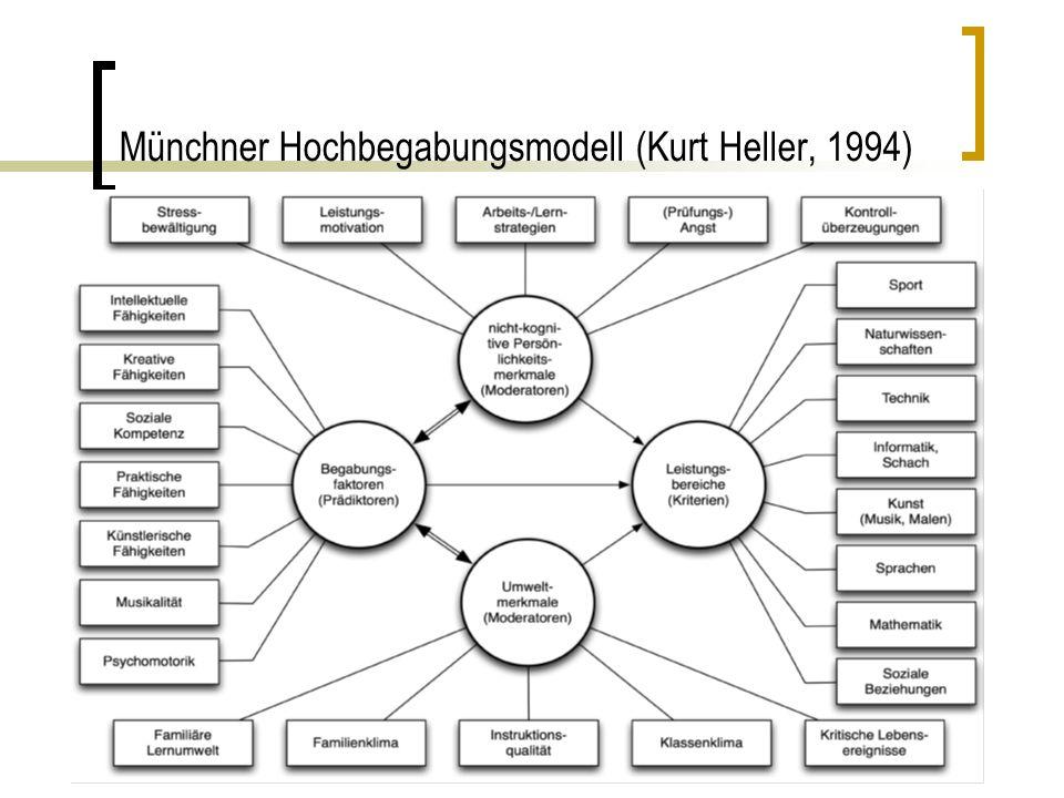 Münchner Hochbegabungsmodell (Kurt Heller, 1994)